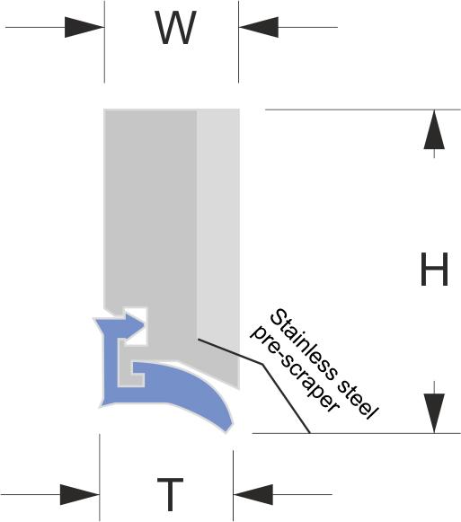 LA-F series way wipers for machine
